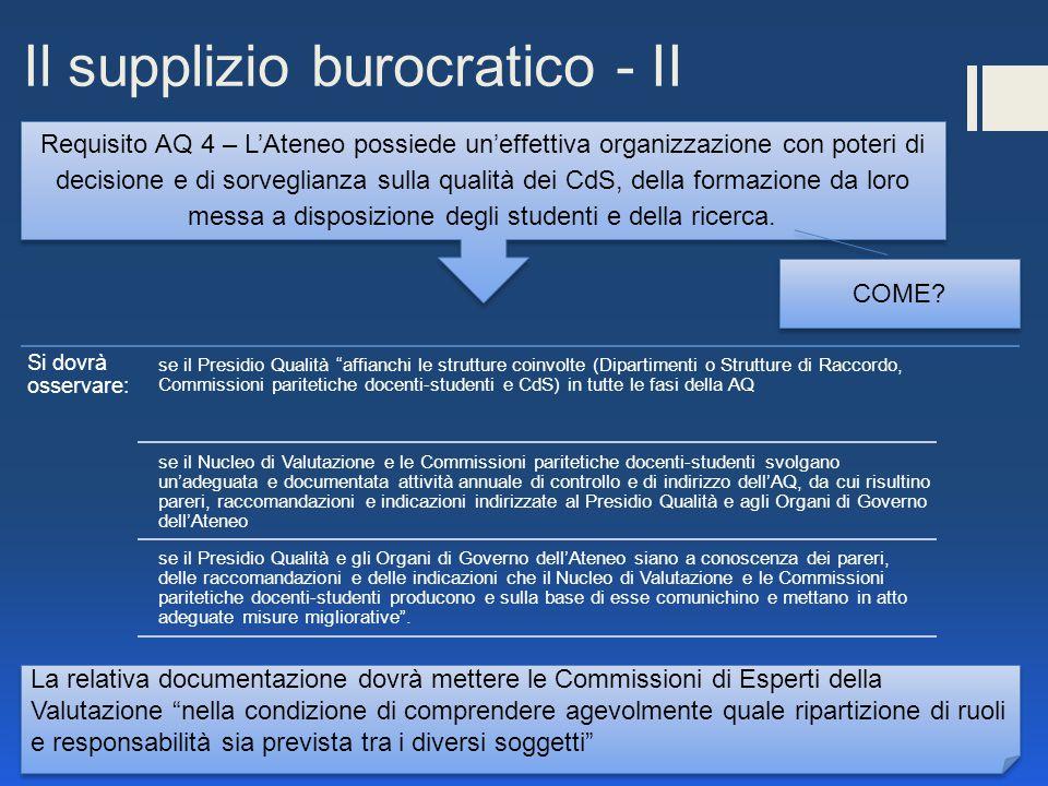 Il supplizio burocratico - II Requisito AQ 4 – L'Ateneo possiede un'effettiva organizzazione con poteri di decisione e di sorveglianza sulla qualità dei CdS, della formazione da loro messa a disposizione degli studenti e della ricerca.