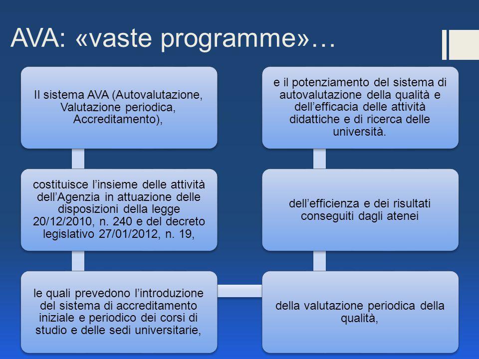 AVA: «vaste programme»… Il sistema AVA (Autovalutazione, Valutazione periodica, Accreditamento), costituisce l'insieme delle attività dell'Agenzia in attuazione delle disposizioni della legge 20/12/2010, n.