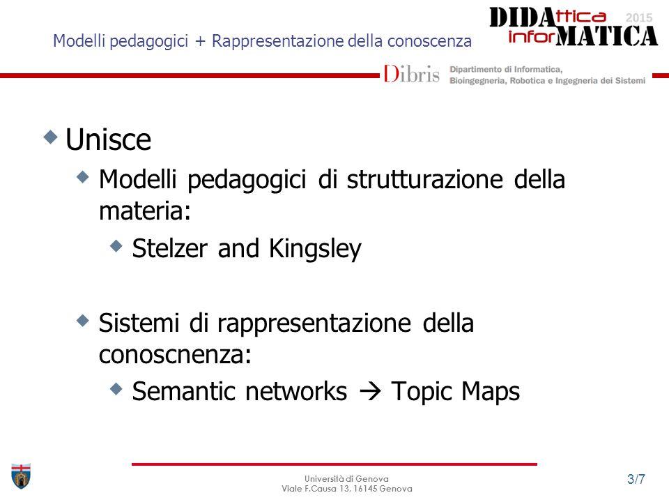 Modelli pedagogici + Rappresentazione della conoscenza Università di Genova Viale F.Causa 13, 16145 Genova 3/7  Unisce  Modelli pedagogici di strutturazione della materia:  Stelzer and Kingsley  Sistemi di rappresentazione della conoscnenza:  Semantic networks  Topic Maps
