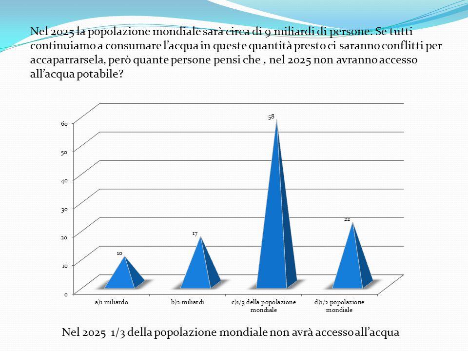 Nel 2025 la popolazione mondiale sarà circa di 9 miliardi di persone.