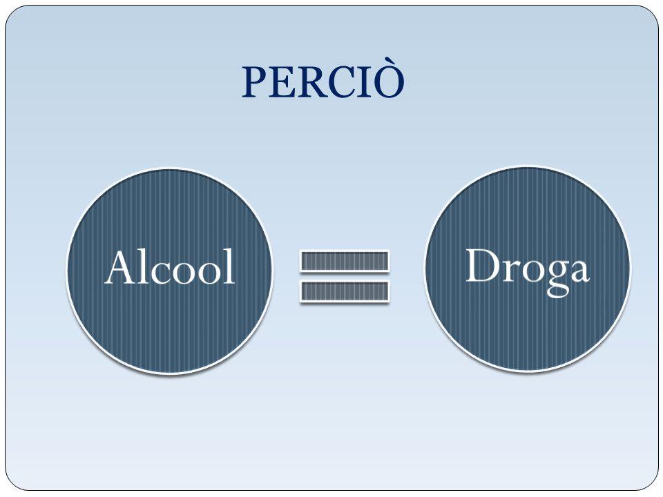 PERCIÒ AlcoolDroga