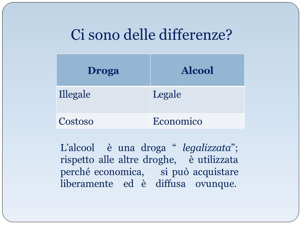 """Ci sono delle differenze? L'alcool è una droga """" legalizzata """"; rispetto alle altre droghe, è utilizzata perché economica, si può acquistare liberamen"""
