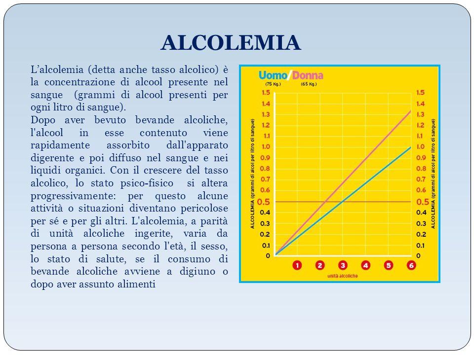 ALCOLEMIA L'alcolemia (detta anche tasso alcolico) è la concentrazione di alcool presente nel sangue (grammi di alcool presenti per ogni litro di sang