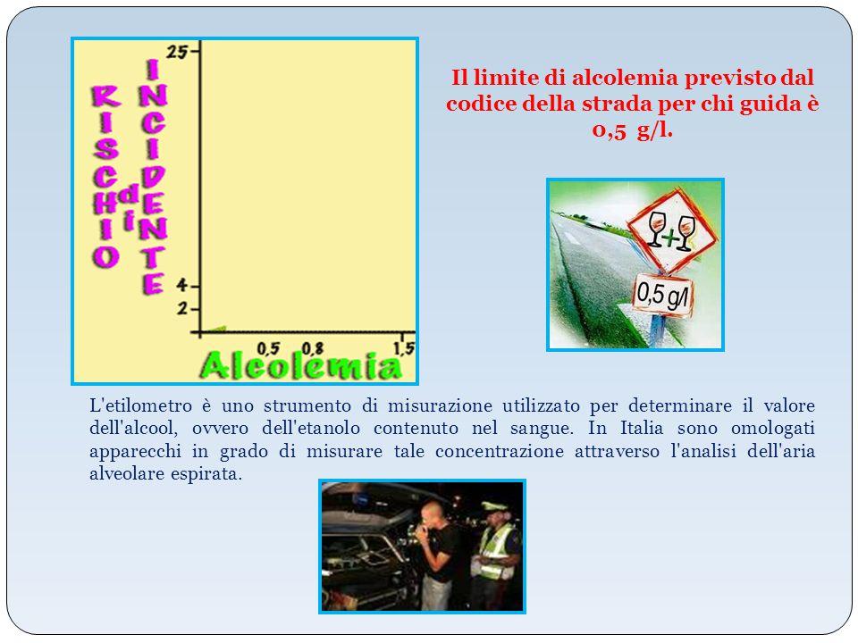Il limite di alcolemia previsto dal codice della strada per chi guida è 0,5 g/l. L'etilometro è uno strumento di misurazione utilizzato per determinar