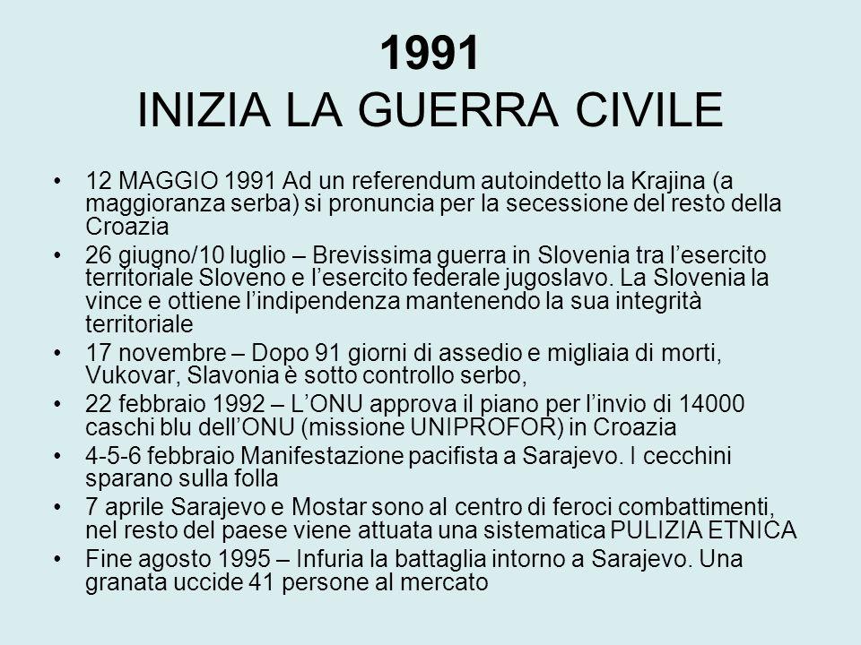 1991 INIZIA LA GUERRA CIVILE 12 MAGGIO 1991 Ad un referendum autoindetto la Krajina (a maggioranza serba) si pronuncia per la secessione del resto del
