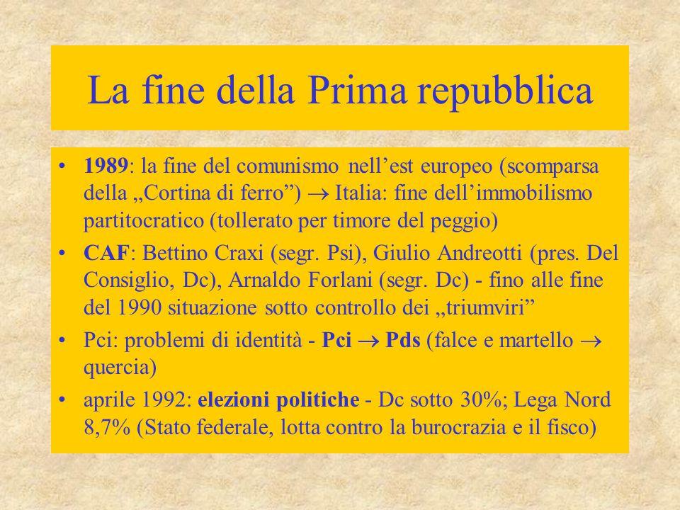 """La fine della Prima repubblica 1989: la fine del comunismo nell'est europeo (scomparsa della """"Cortina di ferro"""")  Italia: fine dell'immobilismo parti"""
