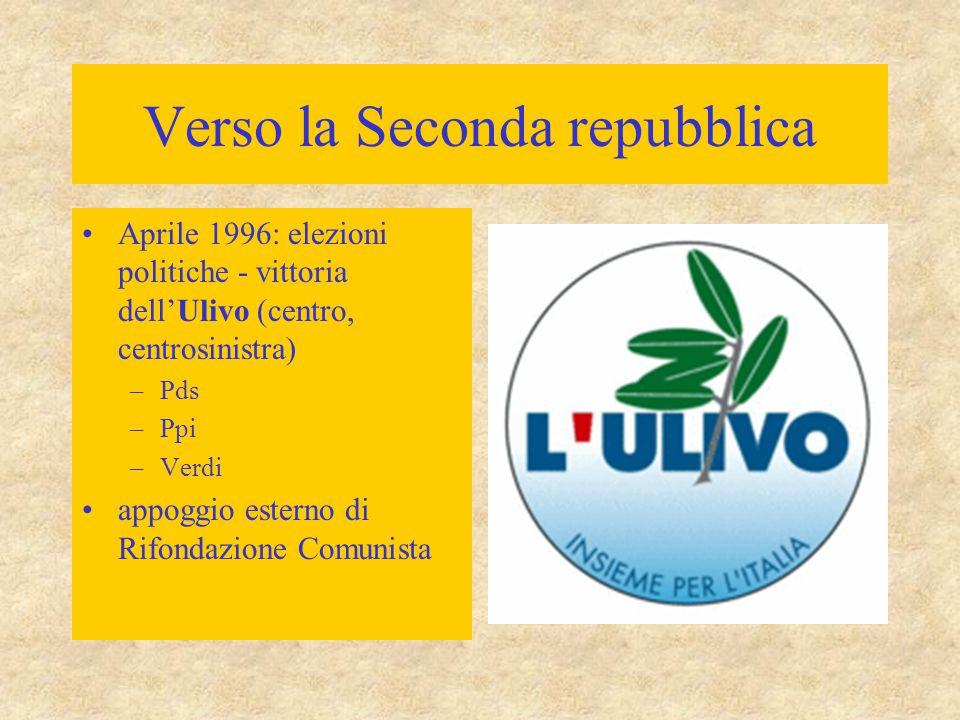 Verso la Seconda repubblica Aprile 1996: elezioni politiche - vittoria dell'Ulivo (centro, centrosinistra) –Pds –Ppi –Verdi appoggio esterno di Rifond