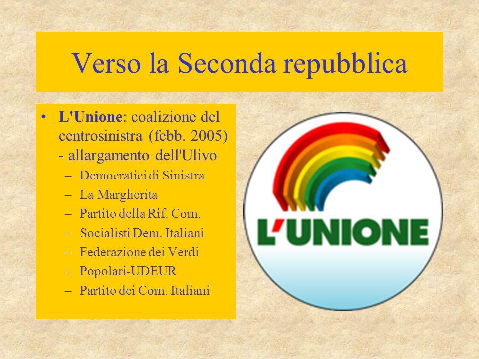 Verso la Seconda repubblica L'Unione: coalizione del centrosinistra (febb. 2005) - allargamento dell'Ulivo –Democratici di Sinistra –La Margherita –Pa