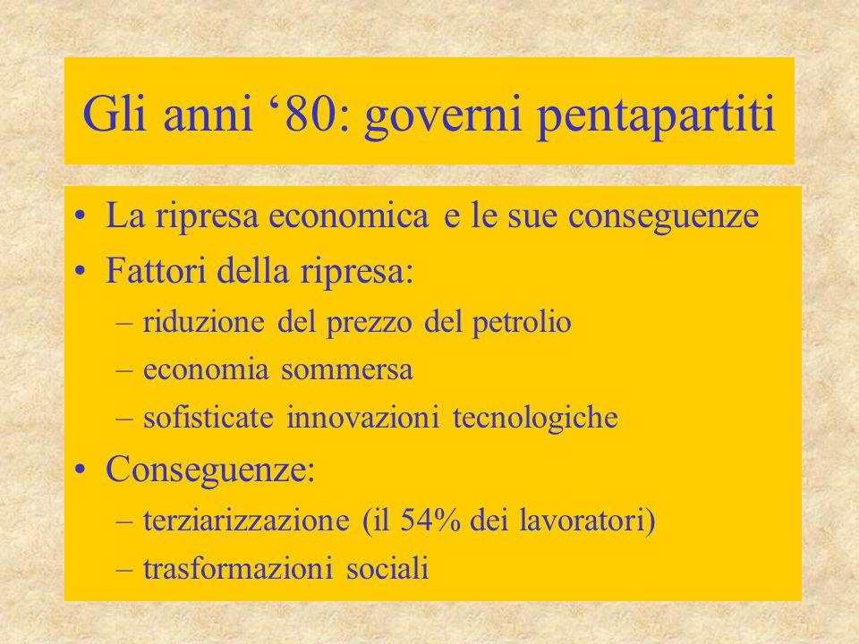 Gli anni '80: governi pentapartiti La ripresa economica e le sue conseguenze Fattori della ripresa: –riduzione del prezzo del petrolio –economia somme