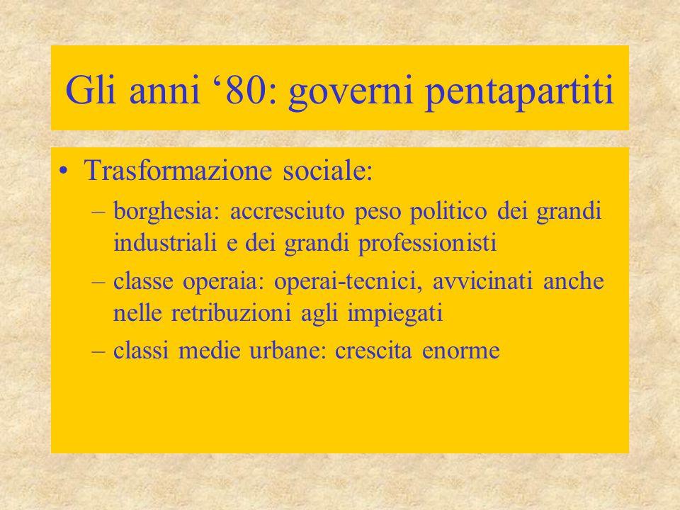 Gli anni '80: governi pentapartiti Trasformazione sociale: –borghesia: accresciuto peso politico dei grandi industriali e dei grandi professionisti –c