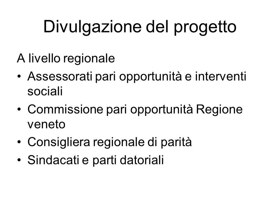 Divulgazione del progetto Comuni di Belluno e di Rovigo Comuni afferenti all'Ulss 15 Sedi dei sindacati Sedi di altre Ulss I Cug delle Ulss Le consigliere di parità provinciali