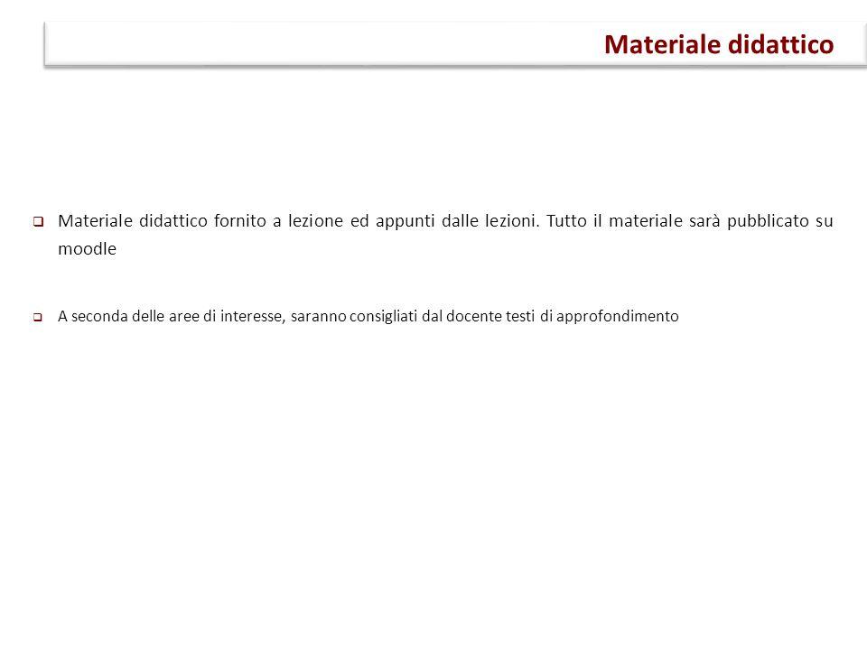  Materiale didattico fornito a lezione ed appunti dalle lezioni.