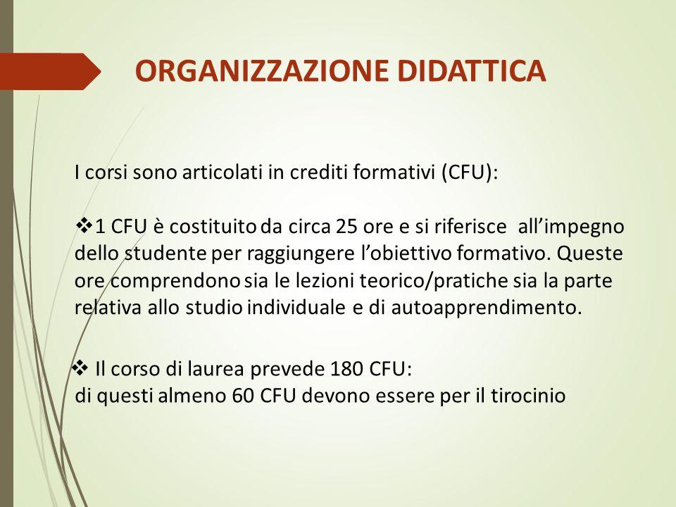 ORGANIZZAZIONE DIDATTICA I corsi sono articolati in crediti formativi (CFU):  1 CFU è costituito da circa 25 ore e si riferisce all'impegno dello stu