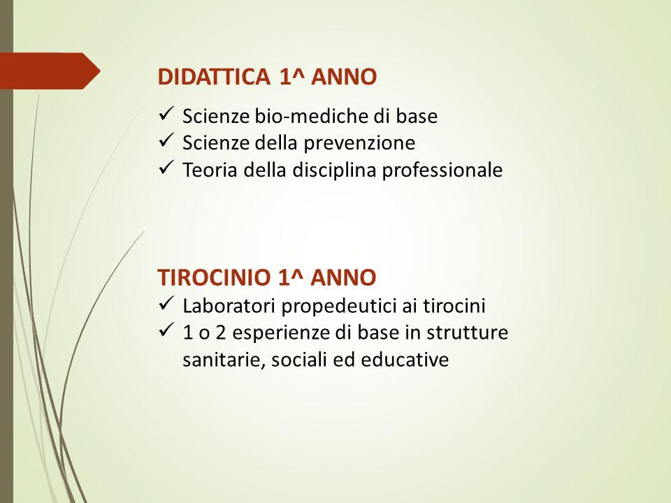 DIDATTICA 1^ ANNO TIROCINIO 1^ ANNO Scienze bio-mediche di base Scienze della prevenzione Teoria della disciplina professionale Laboratori propedeutic