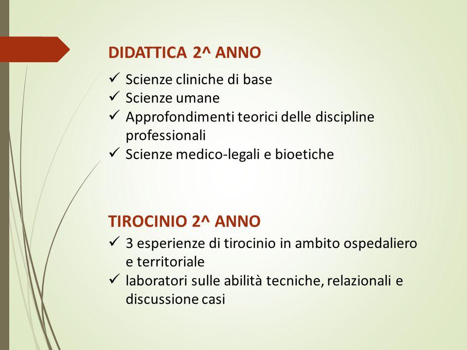 DIDATTICA 2^ ANNO TIROCINIO 2^ ANNO Scienze cliniche di base Scienze umane Approfondimenti teorici delle discipline professionali Scienze medico-legal