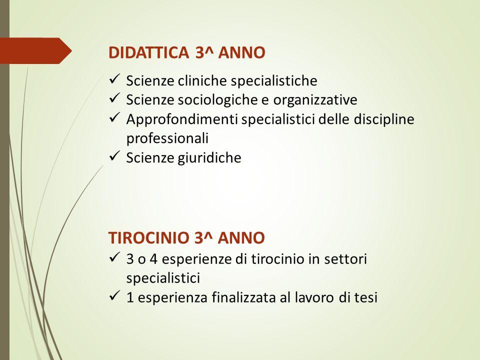 DIDATTICA 3^ ANNO TIROCINIO 3^ ANNO Scienze cliniche specialistiche Scienze sociologiche e organizzative Approfondimenti specialistici delle disciplin