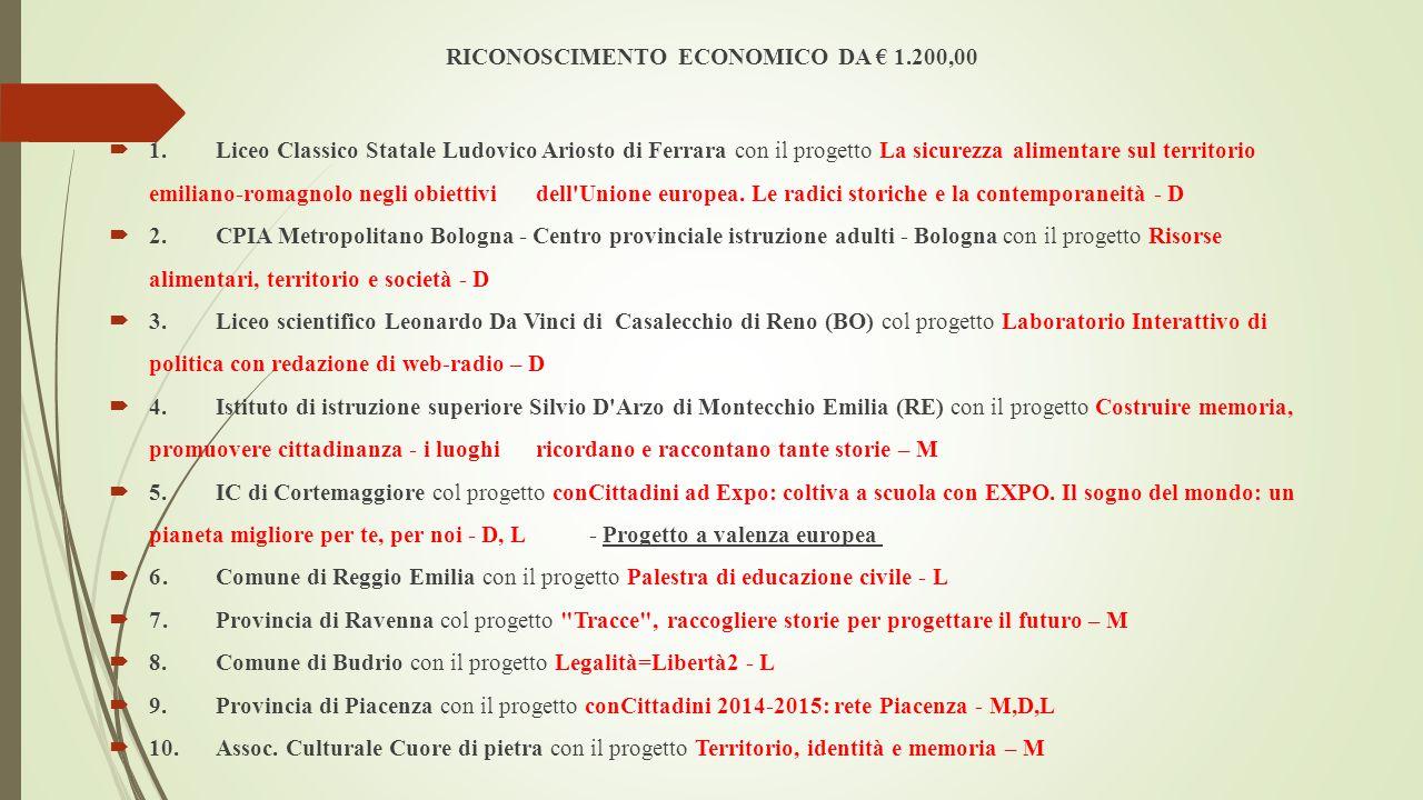 RICONOSCIMENTO ECONOMICO DA € 1.000,00  1.ITCS Rosa Luxemburg di Bologna con il progetto L antimafia che funziona - L  2.Liceo artistico stat.