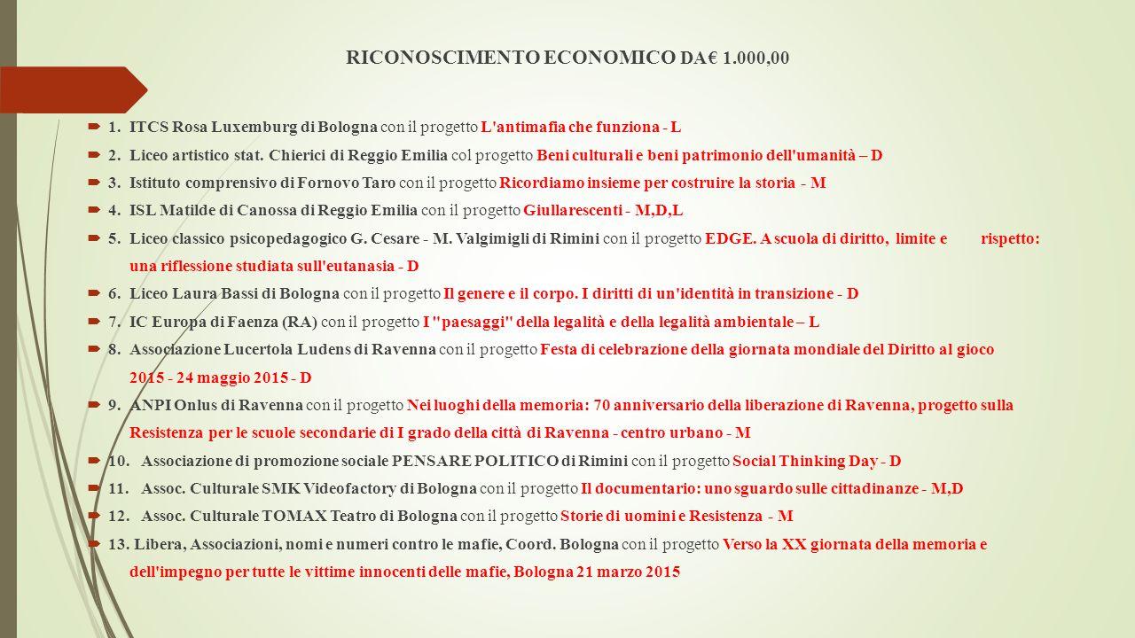 RICONOSCIMENTO ECONOMICO DA € 1.000,00  1.ITCS Rosa Luxemburg di Bologna con il progetto L'antimafia che funziona - L  2.Liceo artistico stat. Chier