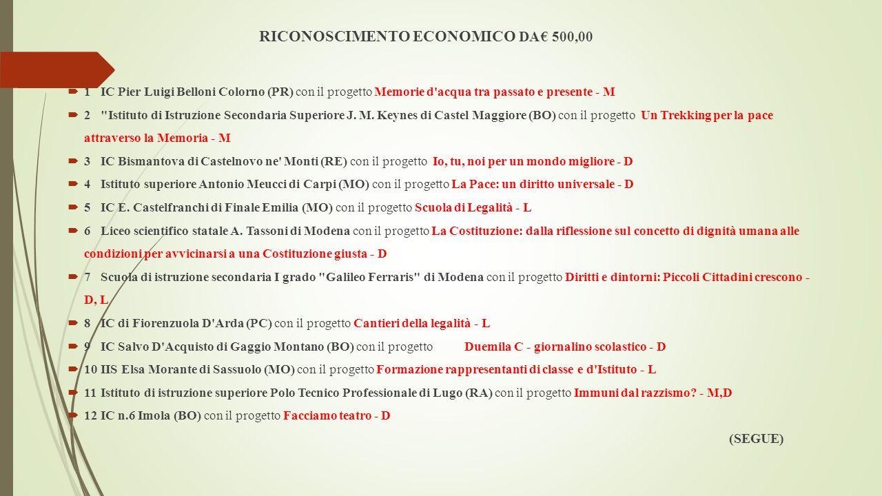 RICONOSCIMENTO ECONOMICO DA € 500,00  1IC Pier Luigi Belloni Colorno (PR) con il progetto Memorie d'acqua tra passato e presente - M  2
