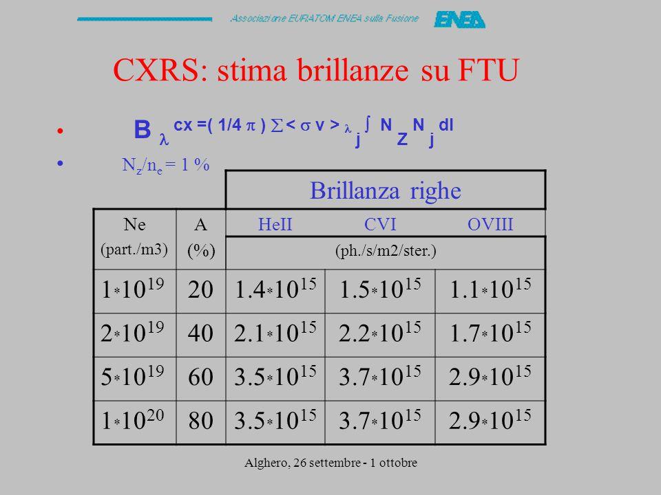 Alghero, 26 settembre - 1 ottobre CXRS: stima brillanze su FTU B cx =( 1/4  )  j  N Z N j dl N z /n e = 1 % Ne (part./m3) A (%) HeIICVIOVIII 1 * 10 19 201.4 * 10 15 1.5 * 10 15 1.1 * 10 15 2 * 10 19 402.1 * 10 15 2.2 * 10 15 1.7 * 10 15 5 * 10 19 603.5 * 10 15 3.7 * 10 15 2.9 * 10 15 1 * 10 20 803.5 * 10 15 3.7 * 10 15 2.9 * 10 15 (ph./s/m2/ster.) Brillanza righe