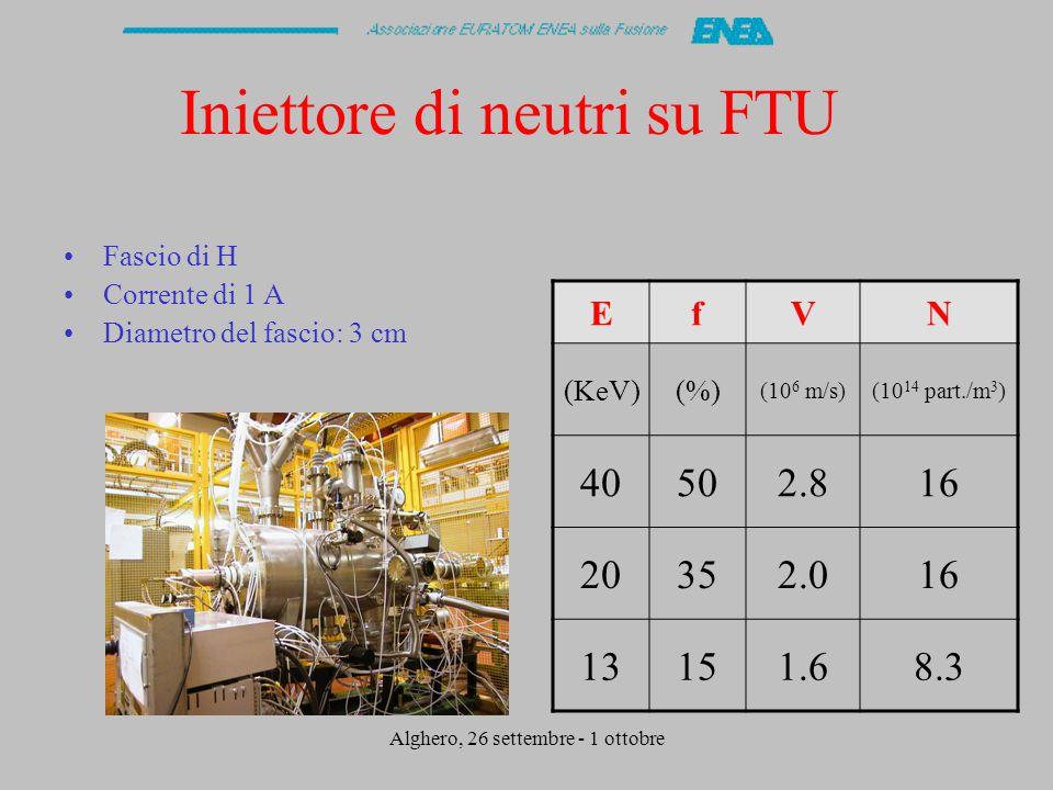 Alghero, 26 settembre - 1 ottobre Iniettore di neutri su FTU Fascio di H Corrente di 1 A Diametro del fascio: 3 cm EfVN (KeV)(%) (10 6 m/s)(10 14 part./m 3 ) 40502.816 20352.016 13151.68.3