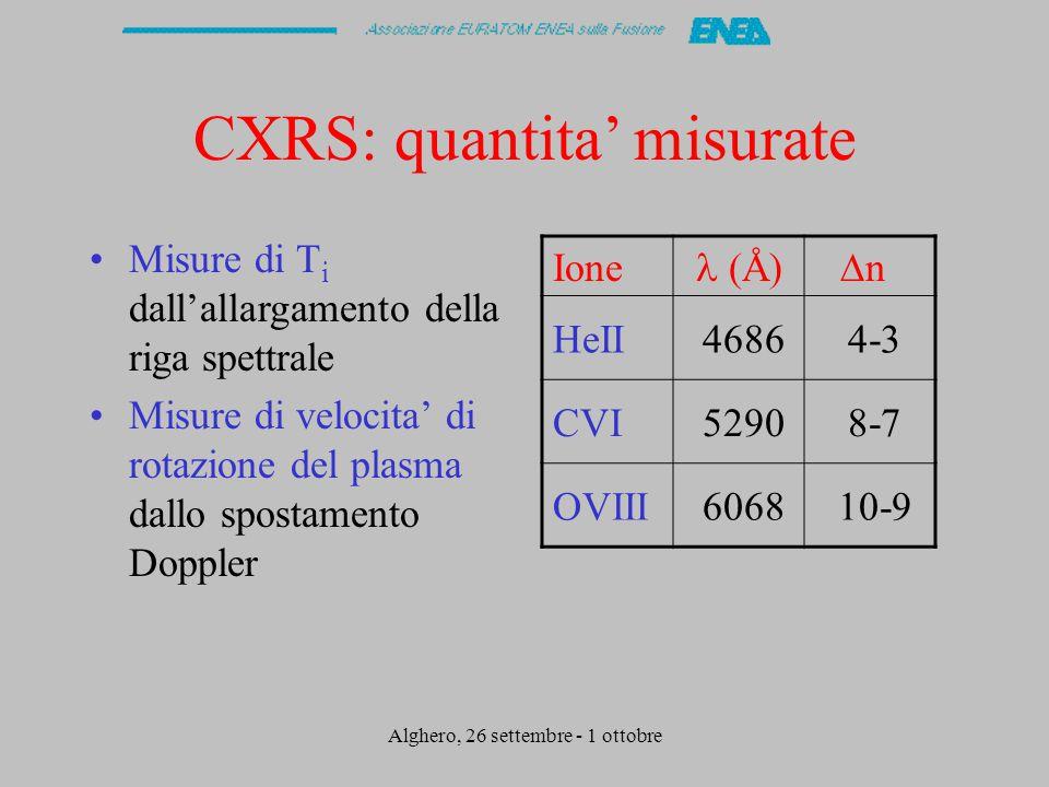 Alghero, 26 settembre - 1 ottobre CXRS: quantita' misurate Misure di T i dall'allargamento della riga spettrale Misure di velocita' di rotazione del plasma dallo spostamento Doppler Ione (Å) nn HeII46864-3 CVI52908-7 OVIII606810-9