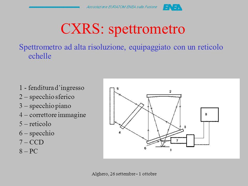 Alghero, 26 settembre - 1 ottobre CXRS: spettrometro Spettrometro ad alta risoluzione, equipaggiato con un reticolo echelle 1 - fenditura d'ingresso 2 – specchio sferico 3 – specchio piano 4 – correttore immagine 5 – reticolo 6 – specchio 7 – CCD 8 – PC