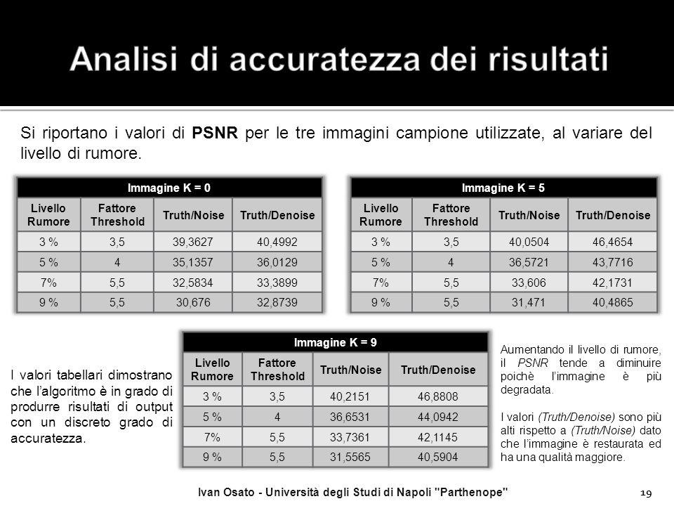 Ivan Osato - Università degli Studi di Napoli