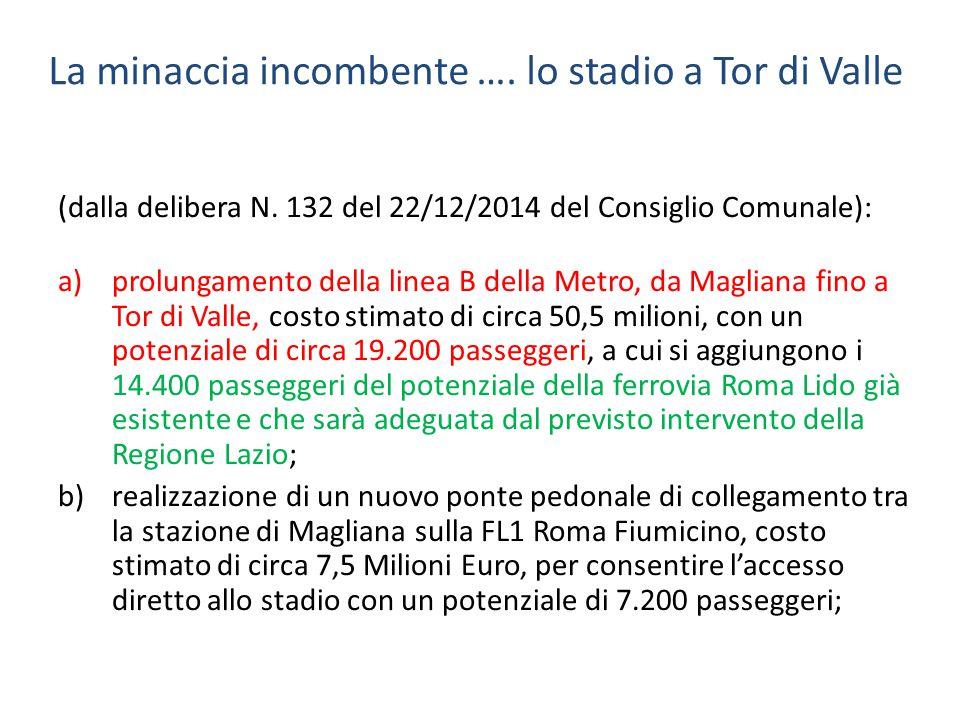 La minaccia incombente …. lo stadio a Tor di Valle (dalla delibera N. 132 del 22/12/2014 del Consiglio Comunale): a)prolungamento della linea B della