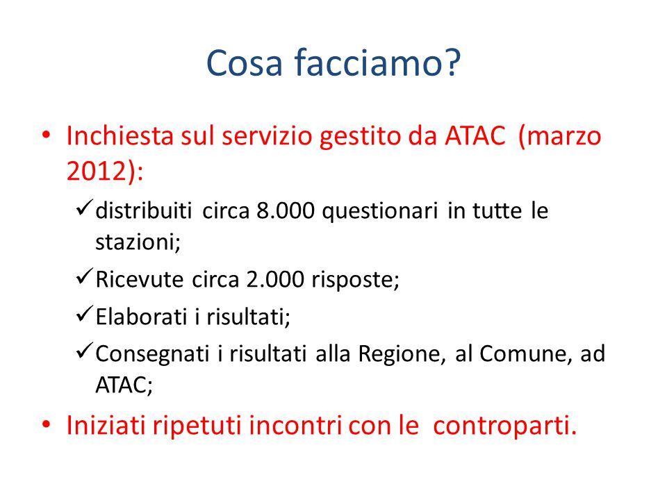 Cosa facciamo? Inchiesta sul servizio gestito da ATAC (marzo 2012): distribuiti circa 8.000 questionari in tutte le stazioni; Ricevute circa 2.000 ris