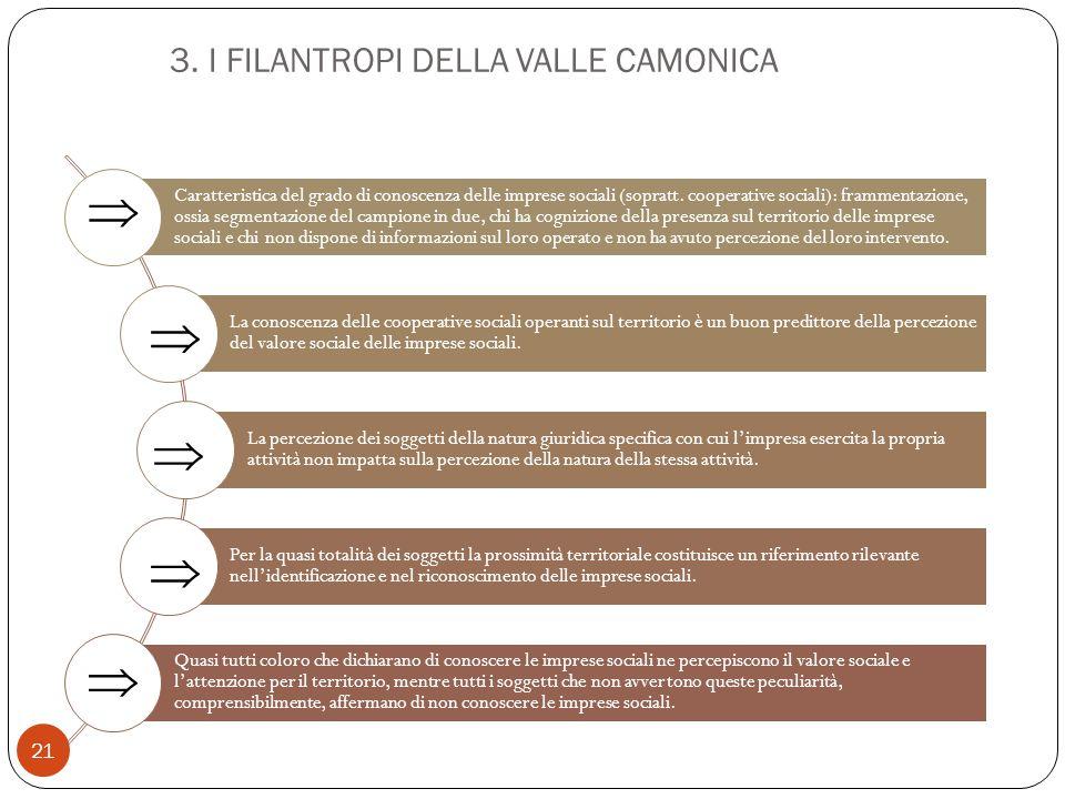 21 Caratteristica del grado di conoscenza delle imprese sociali (sopratt.