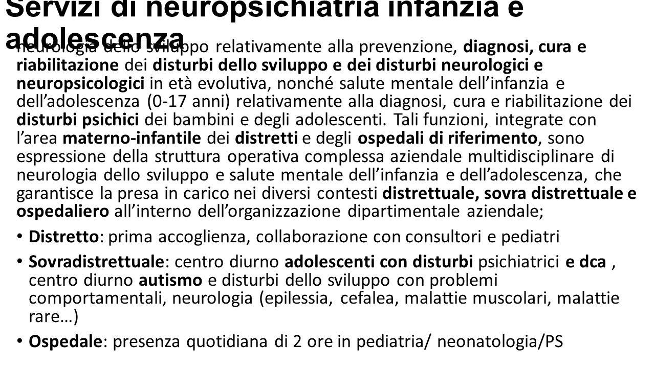 Servizi di neuropsichiatria infanzia e adolescenza neurologia dello sviluppo relativamente alla prevenzione, diagnosi, cura e riabilitazione dei distu