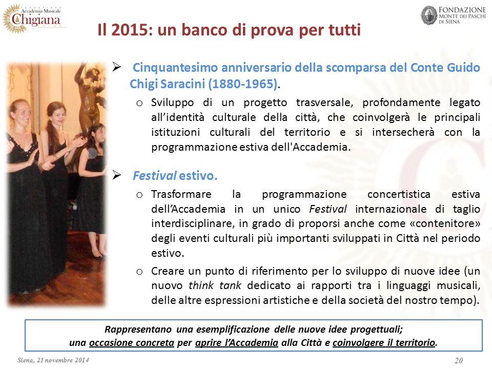 Il 2015: un banco di prova per tutti 20 Siena, 21 novembre 2014  Cinquantesimo anniversario della scomparsa del Conte Guido Chigi Saracini (1880-1965).