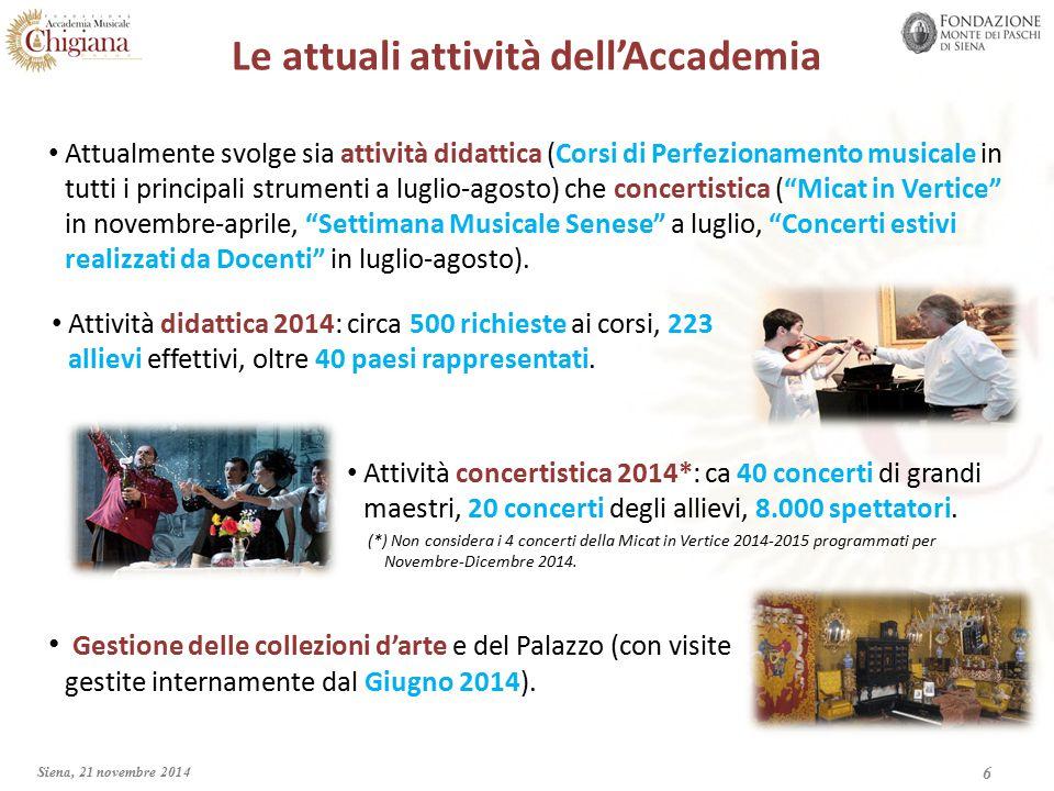 Bilancio attuale e sua evoluzione  Risultato gestionale dell'esercizio 2013 risulta di € 7.501, nonostante la notevole riduzione delle risorse disponibili.
