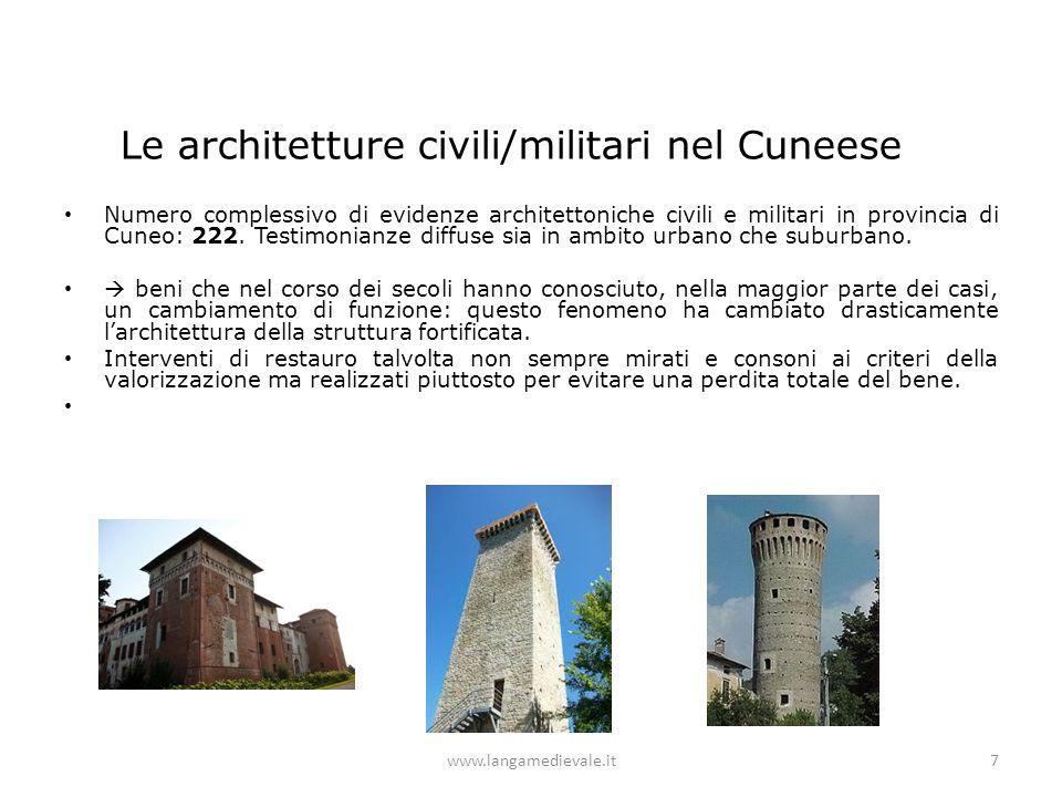 Le architetture civili/militari nel Cuneese Numero complessivo di evidenze architettoniche civili e militari in provincia di Cuneo: 222. Testimonianze