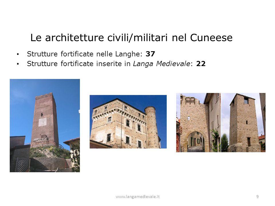 Le architetture civili/militari nel Cuneese Strutture fortificate nelle Langhe: 37 Strutture fortificate inserite in Langa Medievale: 22 www.langamedi