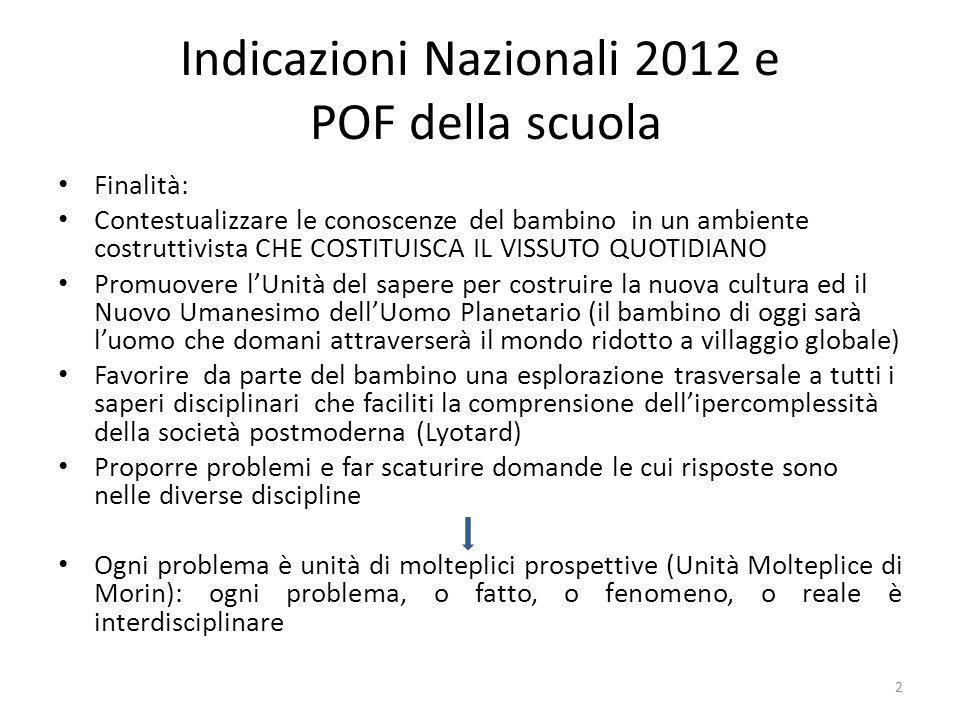 Indicazioni Nazionali 2012 e POF della scuola Finalità: Contestualizzare le conoscenze del bambino in un ambiente costruttivista CHE COSTITUISCA IL VI