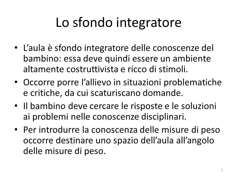 Lo sfondo integratore L'aula è sfondo integratore delle conoscenze del bambino: essa deve quindi essere un ambiente altamente costruttivista e ricco d