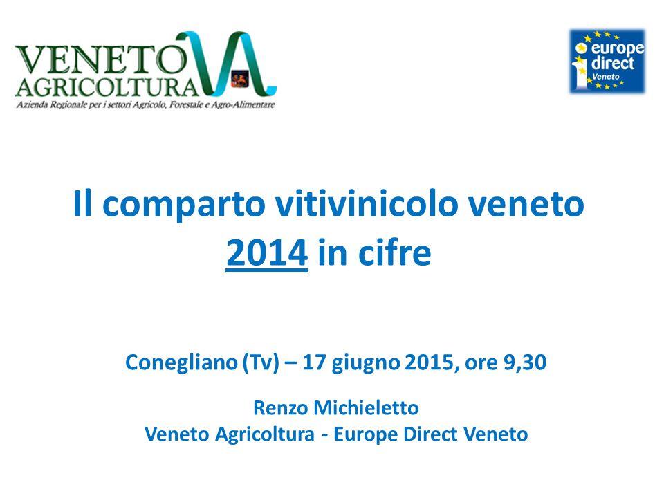 Il comparto vitivinicolo veneto 2014 in cifre Conegliano (Tv) – 17 giugno 2015, ore 9,30 Renzo Michieletto Veneto Agricoltura - Europe Direct Veneto