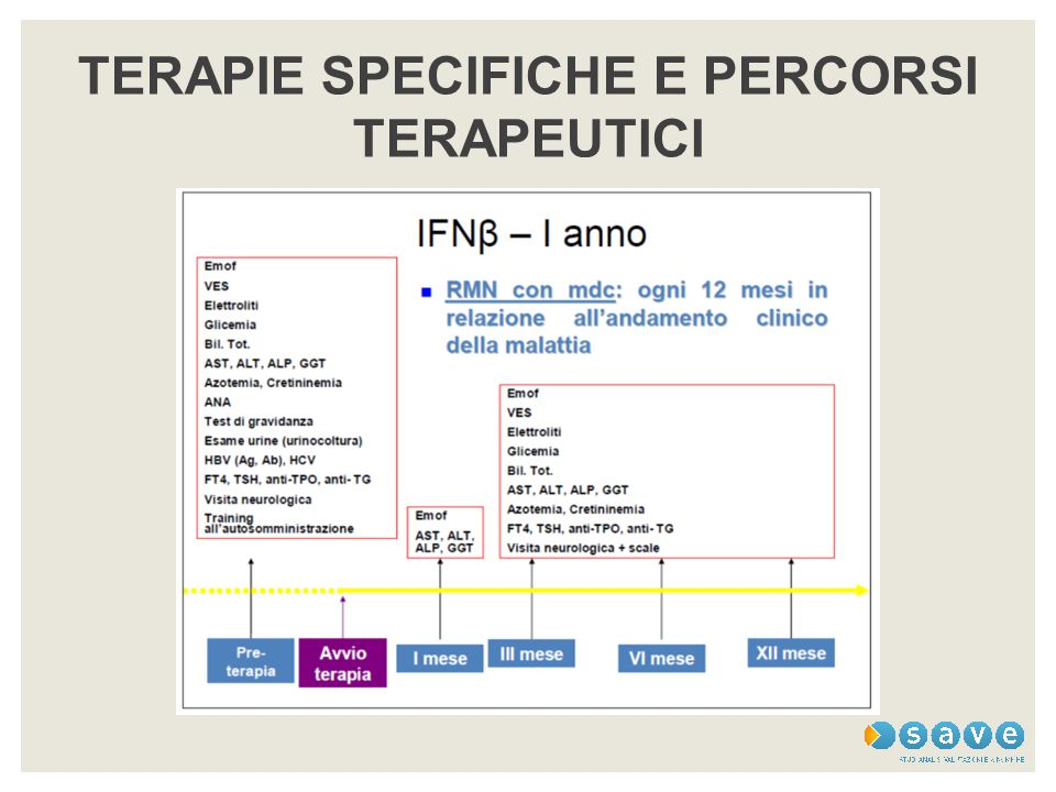 TERAPIE SPECIFICHE E PERCORSI TERAPEUTICI