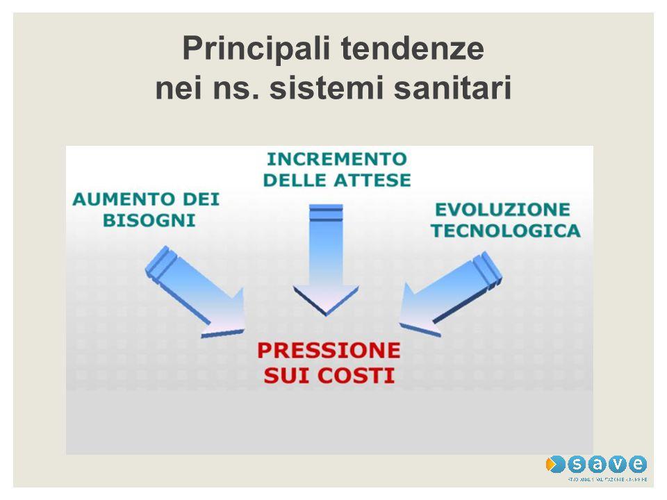 Principali tendenze nei ns. sistemi sanitari
