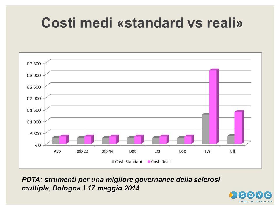 Costi medi «standard vs reali» PDTA: strumenti per una migliore governance della sclerosi multipla, Bologna il 17 maggio 2014