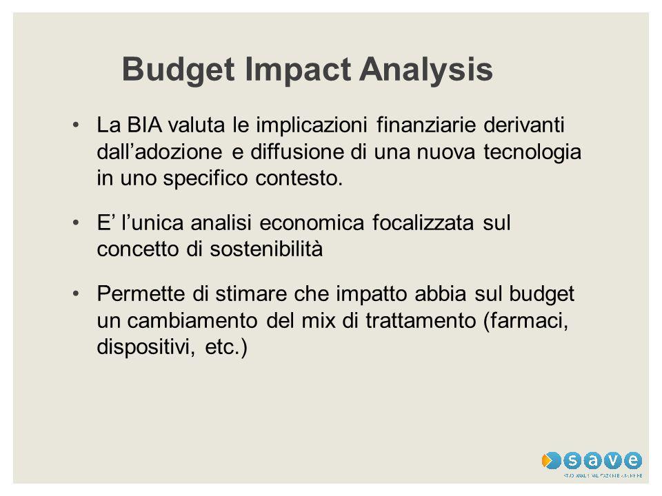 La BIA valuta le implicazioni finanziarie derivanti dall'adozione e diffusione di una nuova tecnologia in uno specifico contesto.