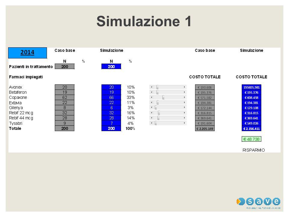Simulazione 1