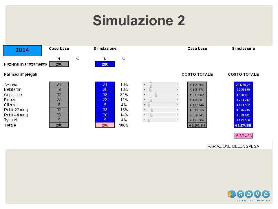 Simulazione 2