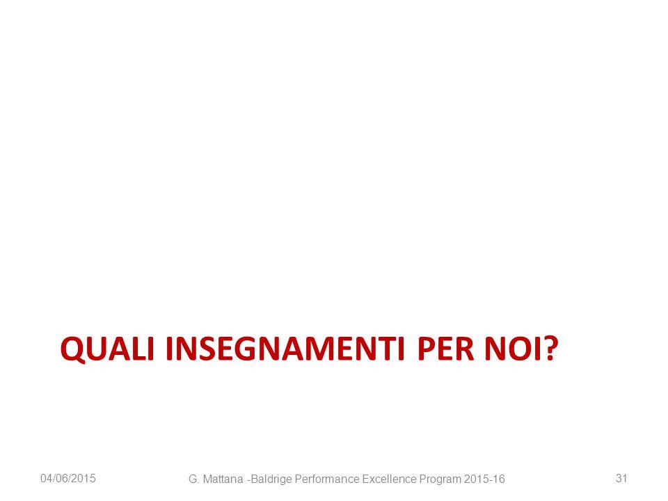 QUALI INSEGNAMENTI PER NOI. 04/06/201531 G.