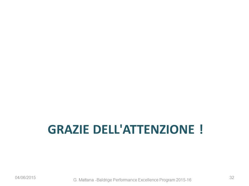 GRAZIE DELL ATTENZIONE ! G. Mattana -Baldrige Performance Excellence Program 2015-16 3204/06/2015