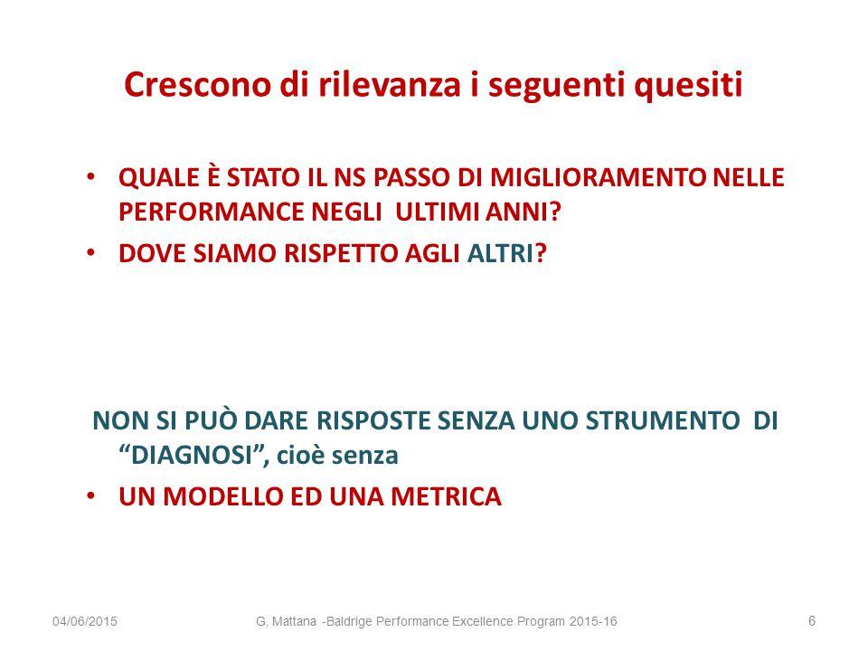 04/06/2015 17 G. Mattana -Baldrige Performance Excellence Program 2015-16