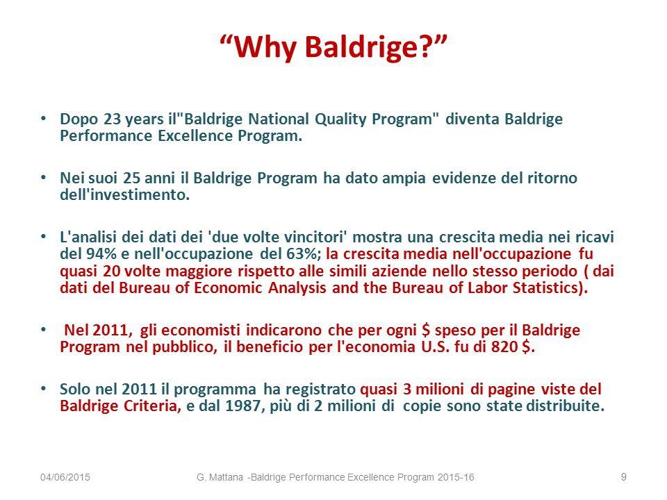 04/06/2015 20 G. Mattana -Baldrige Performance Excellence Program 2015-16