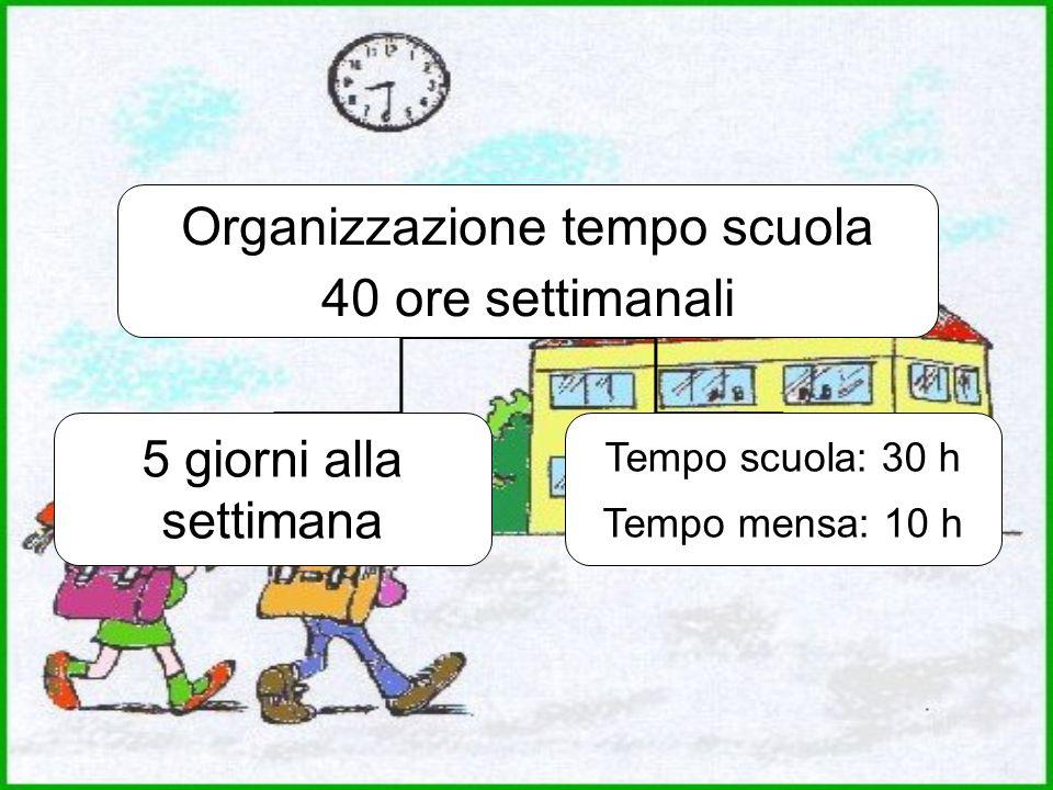 Organizzazione tempo scuola 40 ore settimanali 5 giorni alla settimana Tempo scuola: 30 h Tempo mensa: 10 h
